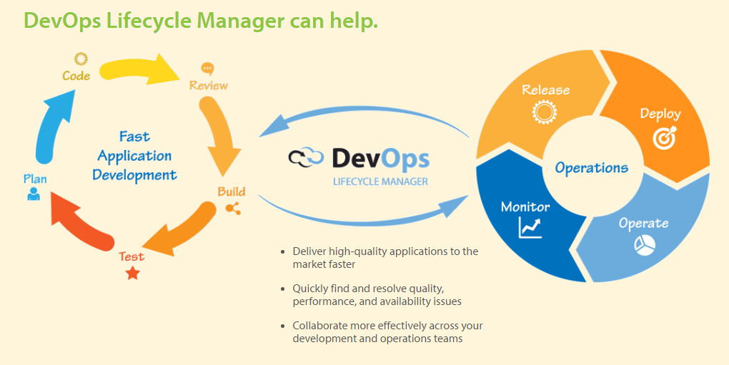 CollabNet DevOps Lifecycle Manager